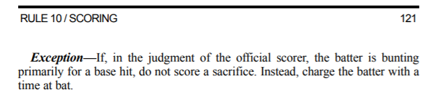 Exception—If, in the judgment of the official scorer, the batter is bunting primarily for a base hit, do not score a sacrifice. Instead, charge the batter with a time at bat.